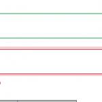 2つの連動するセレクトボックス(jsonデータ)でrequiredにしたらIE11でうまく行かなかった話